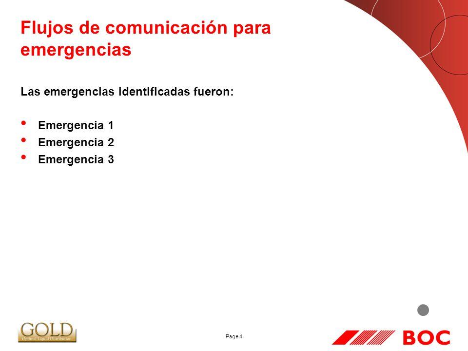 Flujos de comunicación para emergencias