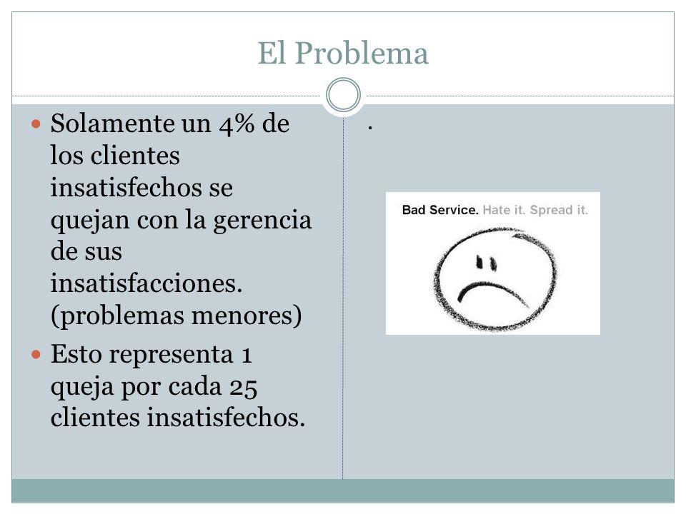 El Problema Solamente un 4% de los clientes insatisfechos se quejan con la gerencia de sus insatisfacciones. (problemas menores)