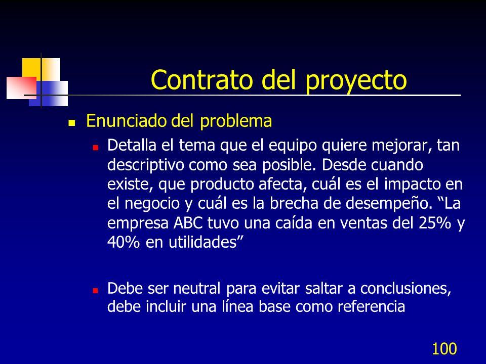 Contrato del proyecto Enunciado del problema