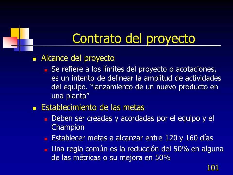 Contrato del proyecto Alcance del proyecto