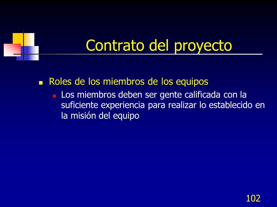 Contrato del proyecto Roles de los miembros de los equipos