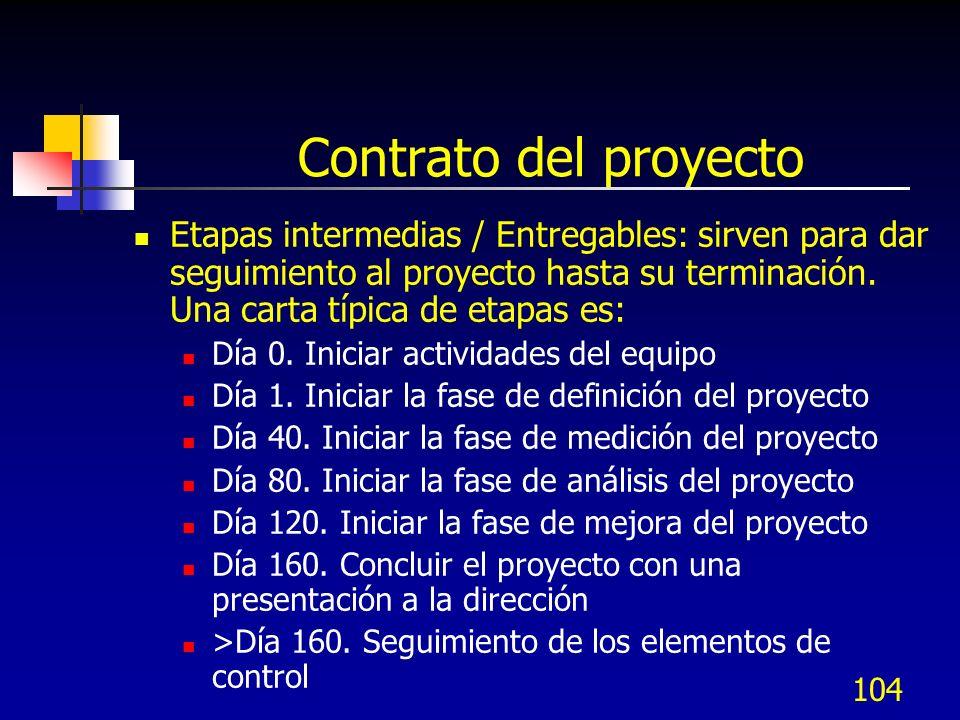 Contrato del proyecto Etapas intermedias / Entregables: sirven para dar seguimiento al proyecto hasta su terminación. Una carta típica de etapas es: