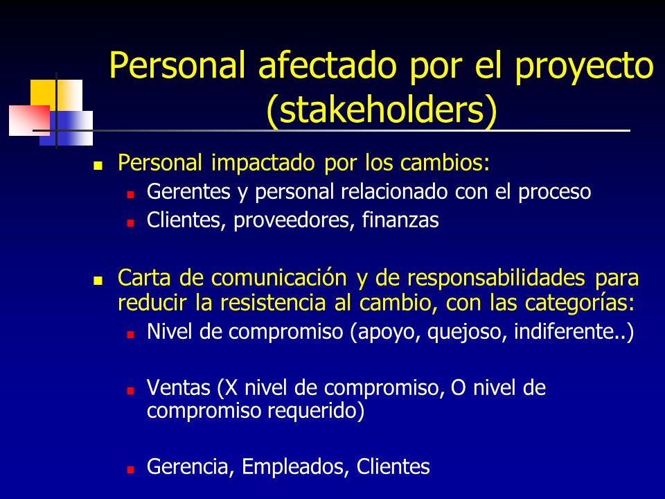 Personal afectado por el proyecto (stakeholders)