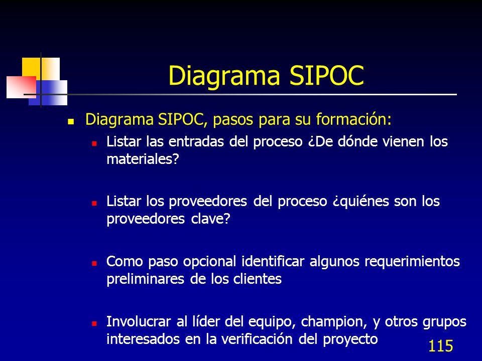 Diagrama SIPOC Diagrama SIPOC, pasos para su formación:
