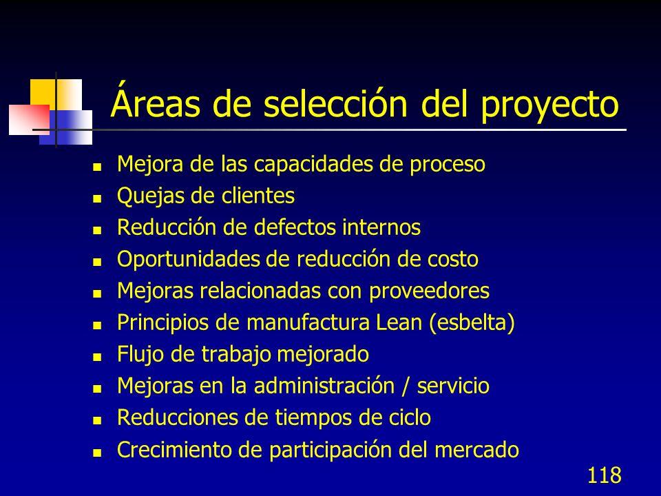 Áreas de selección del proyecto