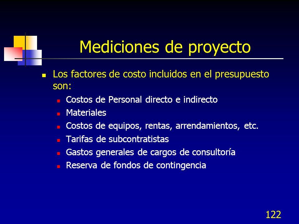 Mediciones de proyecto