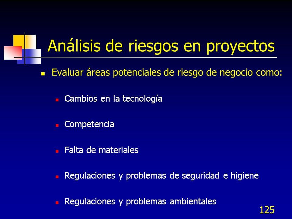 Análisis de riesgos en proyectos
