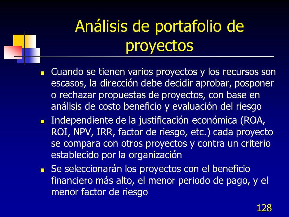 Análisis de portafolio de proyectos