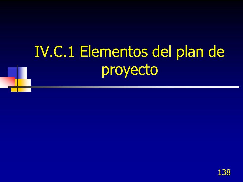 IV.C.1 Elementos del plan de proyecto