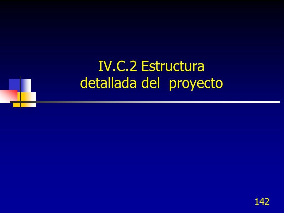 IV.C.2 Estructura detallada del proyecto