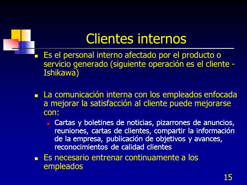 Clientes internos Es el personal interno afectado por el producto o servicio generado (siguiente operación es el cliente - Ishikawa)