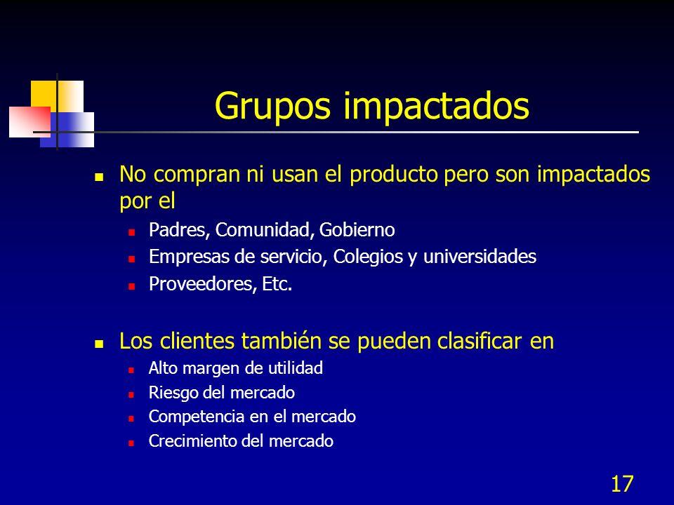 Grupos impactados No compran ni usan el producto pero son impactados por el. Padres, Comunidad, Gobierno.