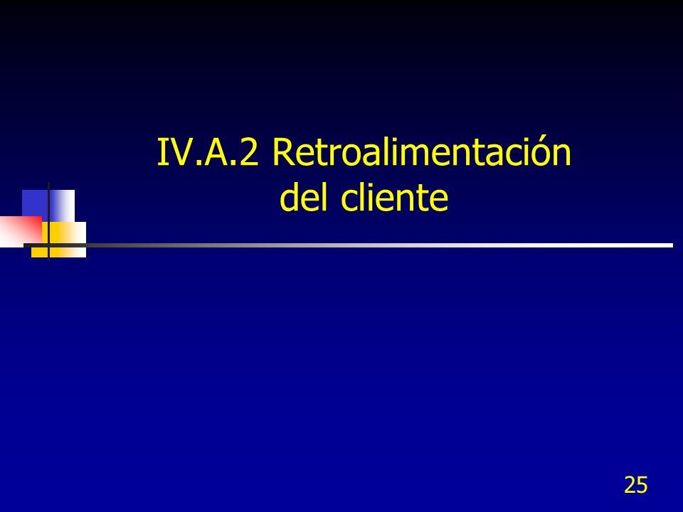 IV.A.2 Retroalimentación del cliente
