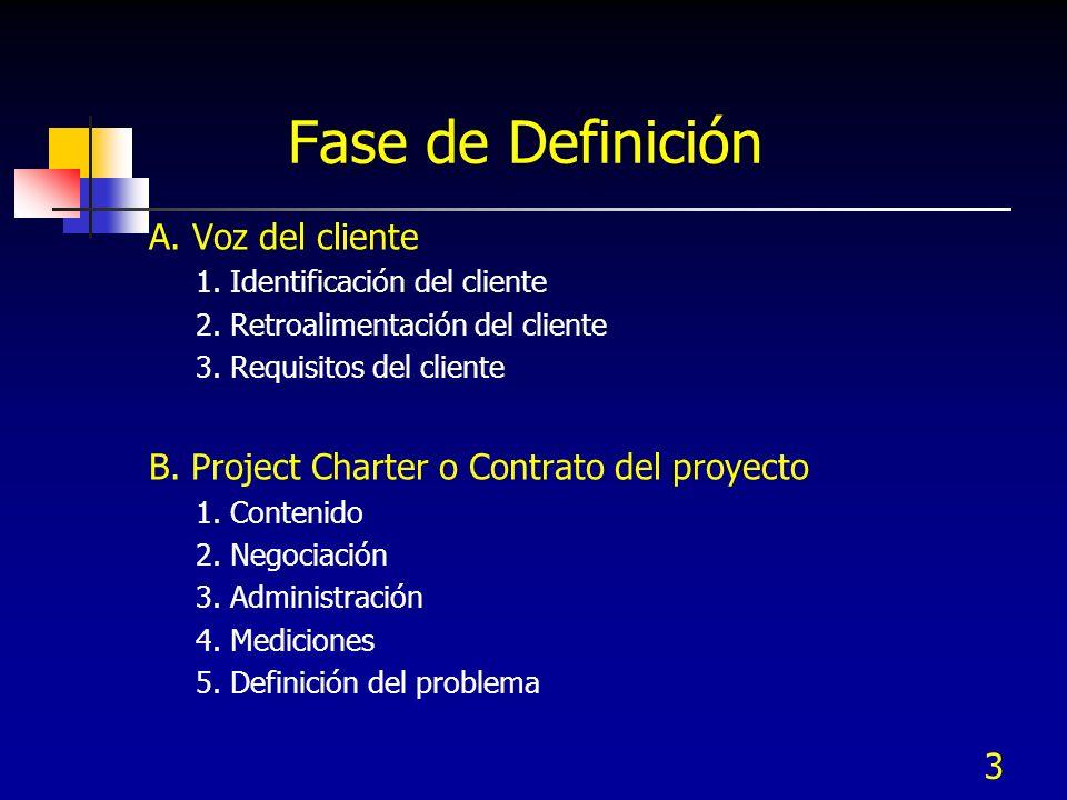 Fase de Definición A. Voz del cliente