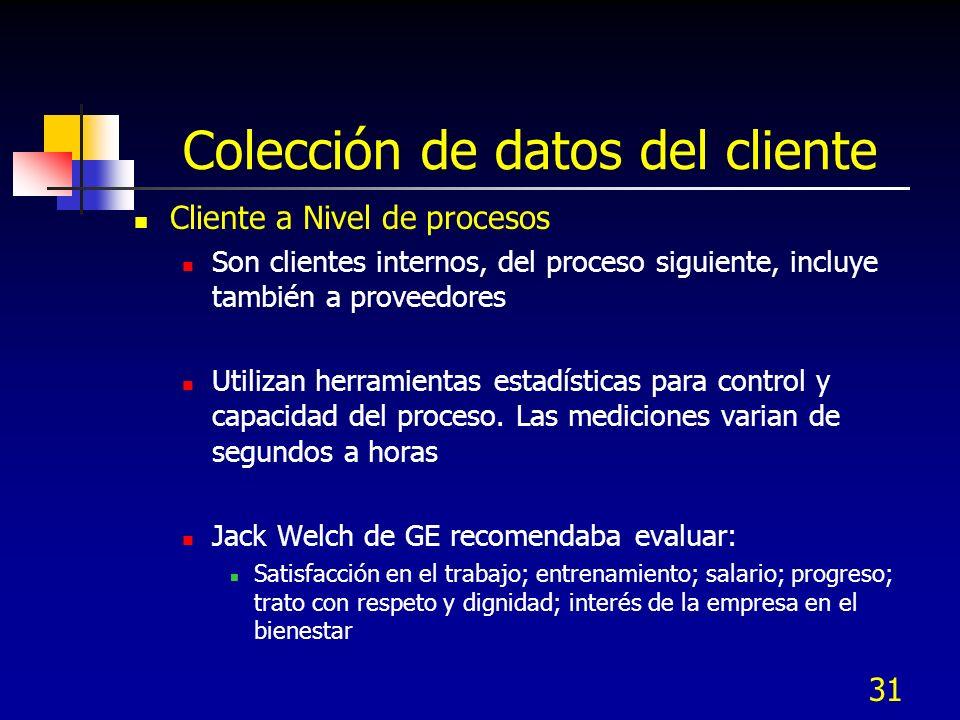Colección de datos del cliente
