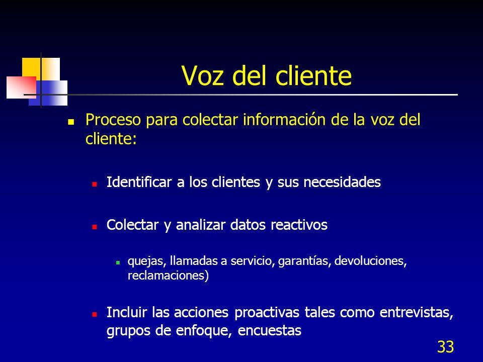 Voz del cliente Proceso para colectar información de la voz del cliente: Identificar a los clientes y sus necesidades.