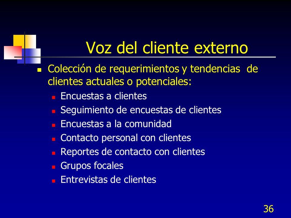 Voz del cliente externo