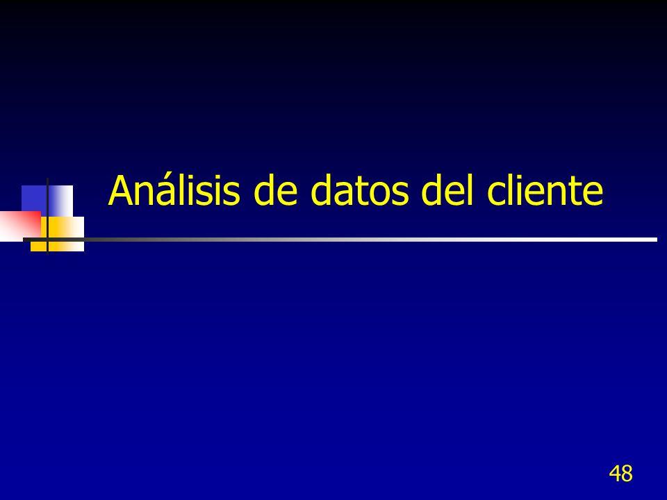 Análisis de datos del cliente