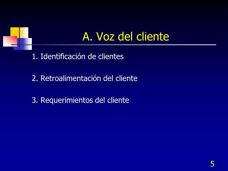 A. Voz del cliente 1. Identificación de clientes