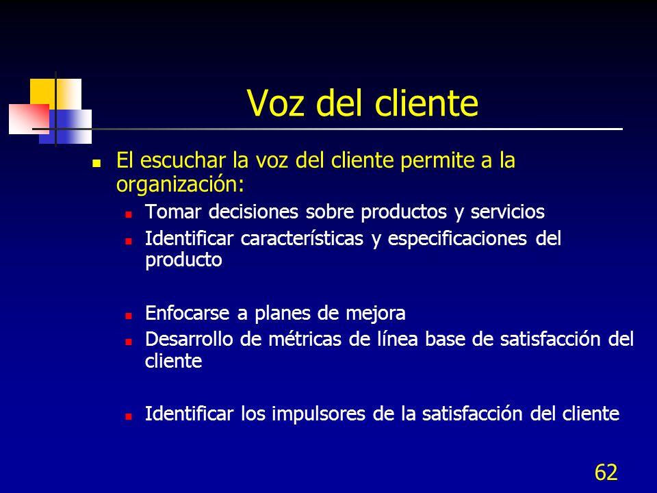Voz del cliente El escuchar la voz del cliente permite a la organización: Tomar decisiones sobre productos y servicios.