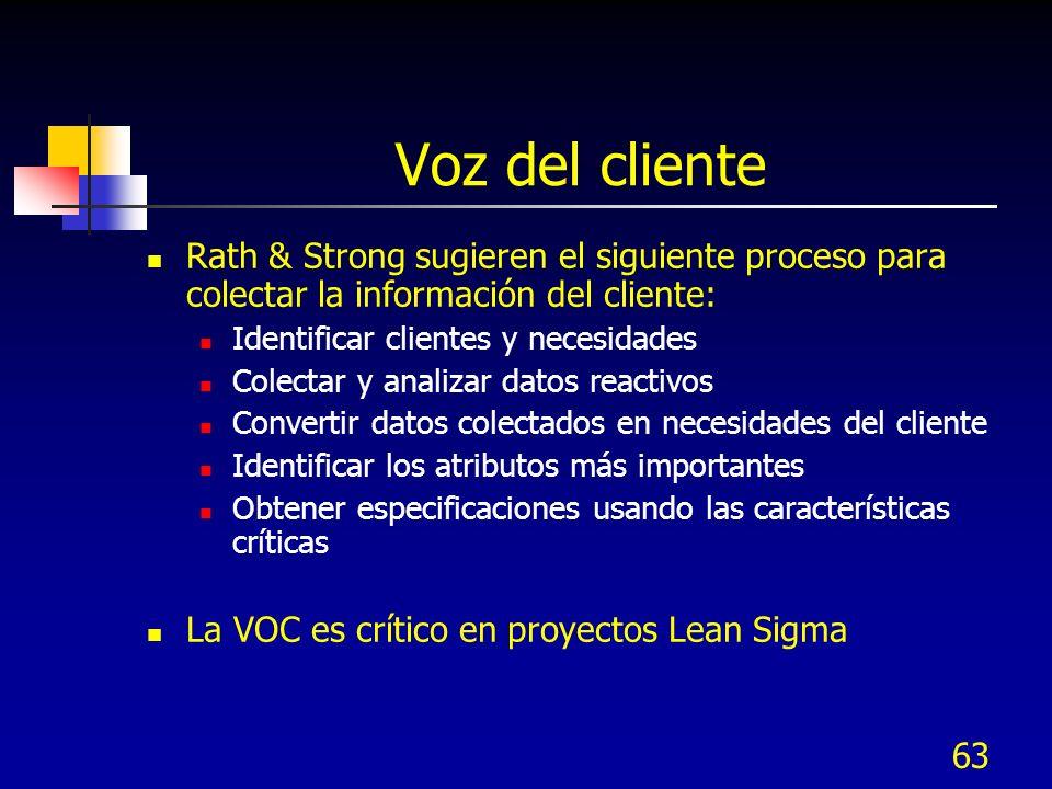 Voz del cliente Rath & Strong sugieren el siguiente proceso para colectar la información del cliente: