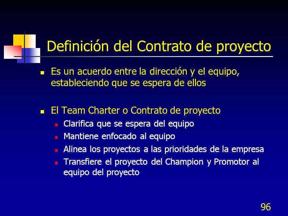 Definición del Contrato de proyecto