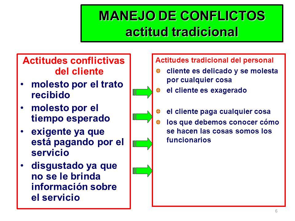 MANEJO DE CONFLICTOS actitud tradicional