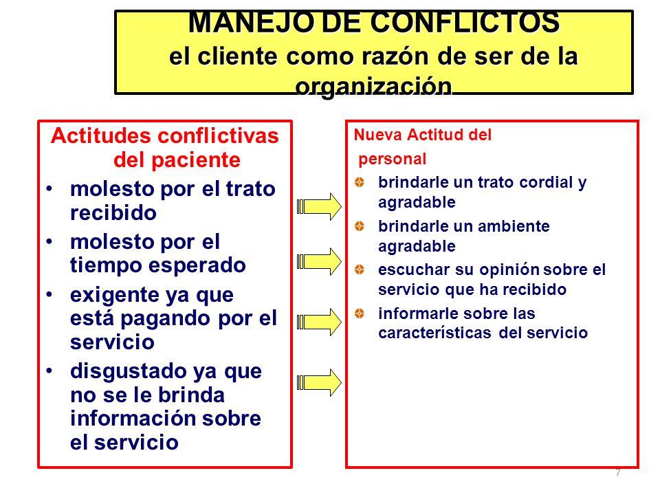 MANEJO DE CONFLICTOS el cliente como razón de ser de la organización