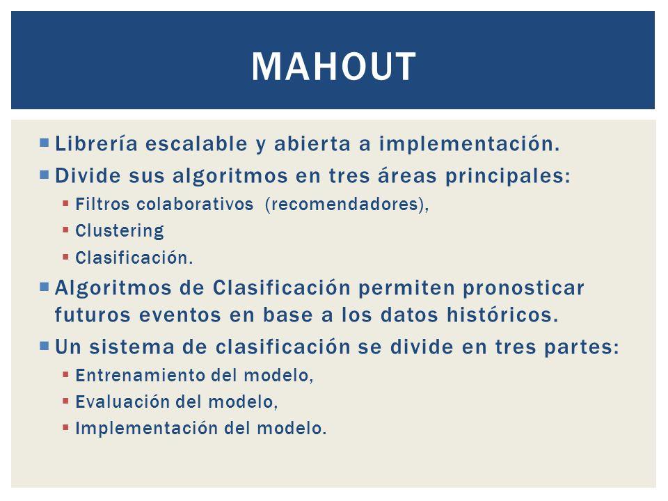 Mahout Librería escalable y abierta a implementación.