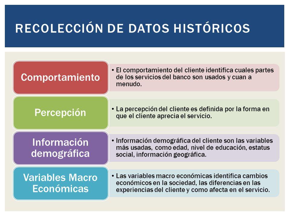Recolección de datos históricos