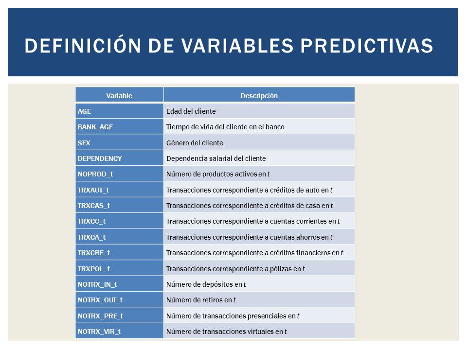 Definición de variables predictivas