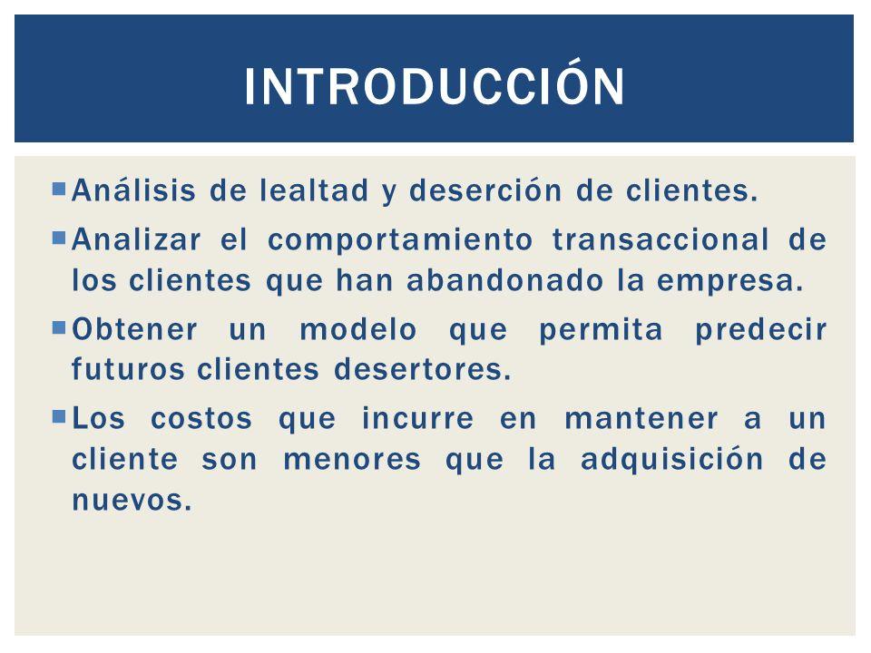 Introducción Análisis de lealtad y deserción de clientes.