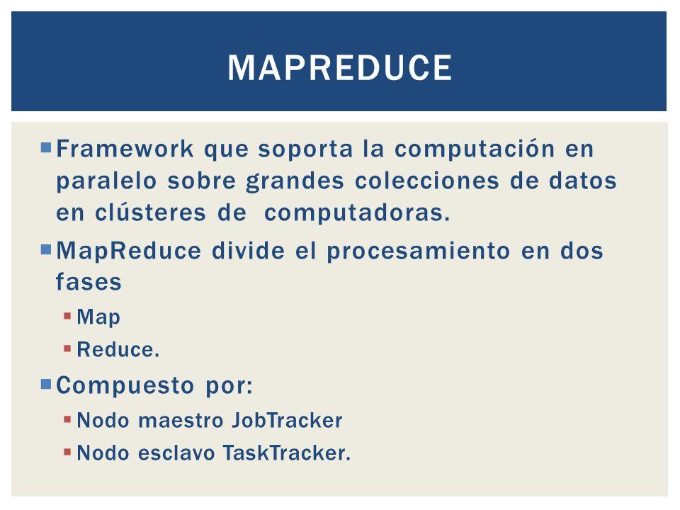 MapReduce Framework que soporta la computación en paralelo sobre grandes colecciones de datos en clústeres de computadoras.