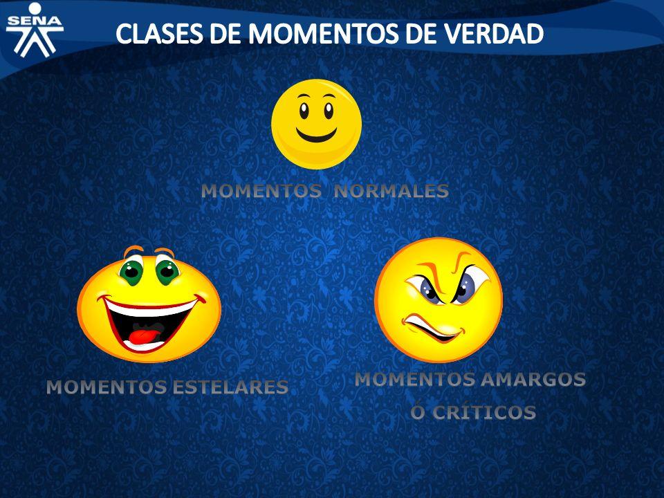 CLASES DE MOMENTOS DE VERDAD