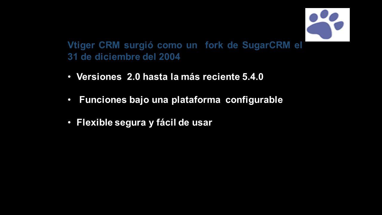 Vtiger CRM surgió como un fork de SugarCRM el 31 de diciembre del 2004
