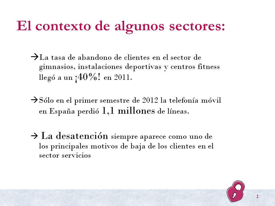El contexto de algunos sectores: