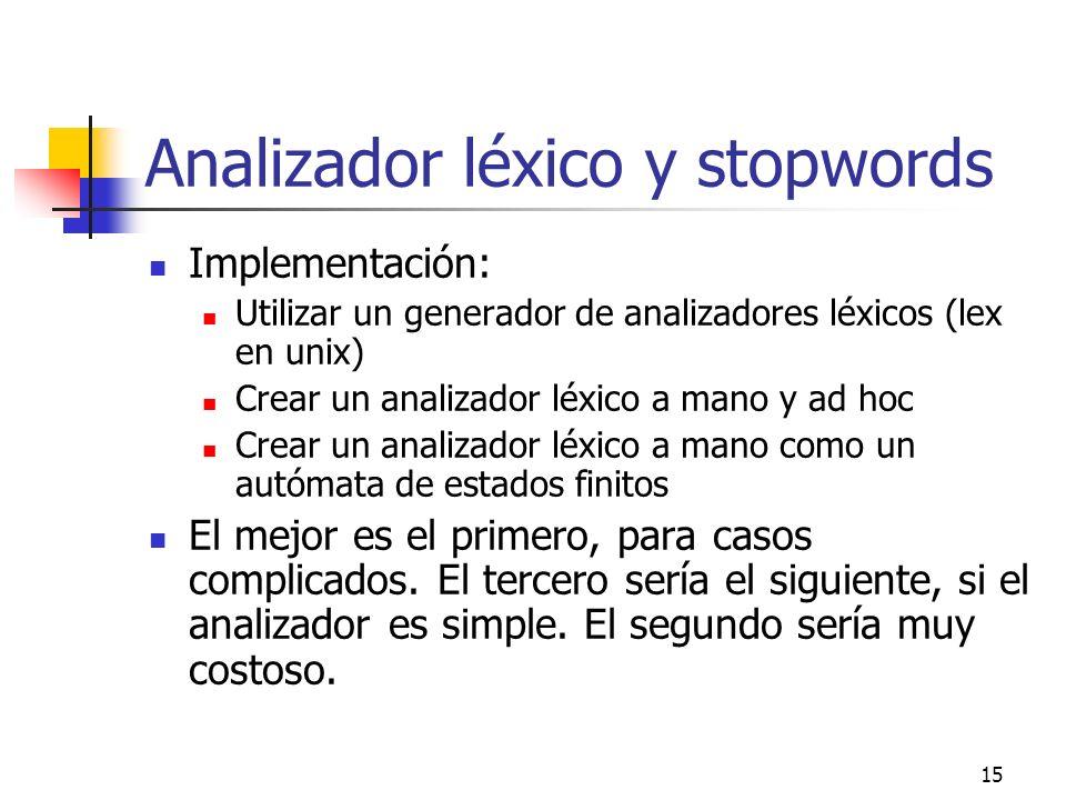Analizador léxico y stopwords