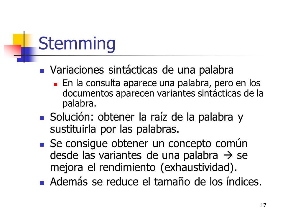 Stemming Variaciones sintácticas de una palabra