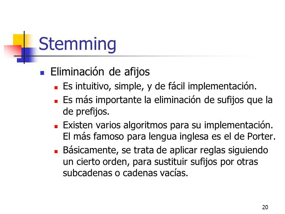 Stemming Eliminación de afijos