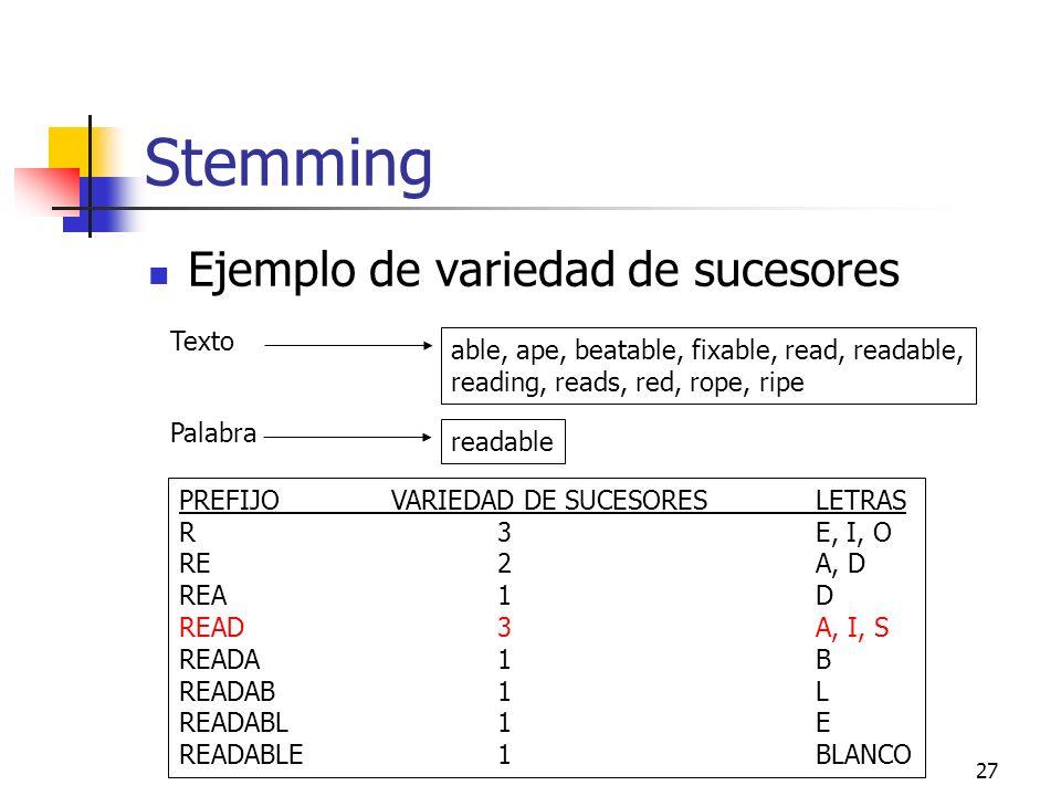 Stemming Ejemplo de variedad de sucesores Texto