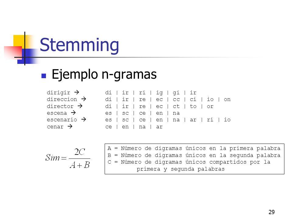 Stemming Ejemplo n-gramas