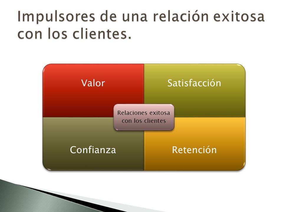 Impulsores de una relación exitosa con los clientes.