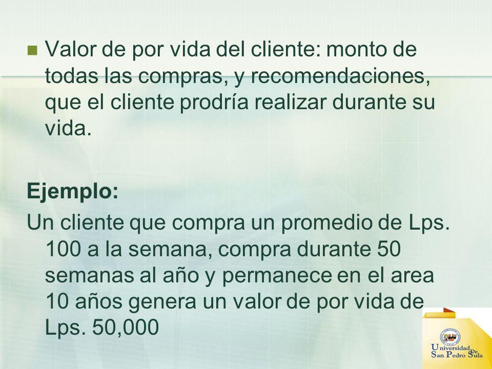 Valor de por vida del cliente: monto de todas las compras, y recomendaciones, que el cliente prodría realizar durante su vida.