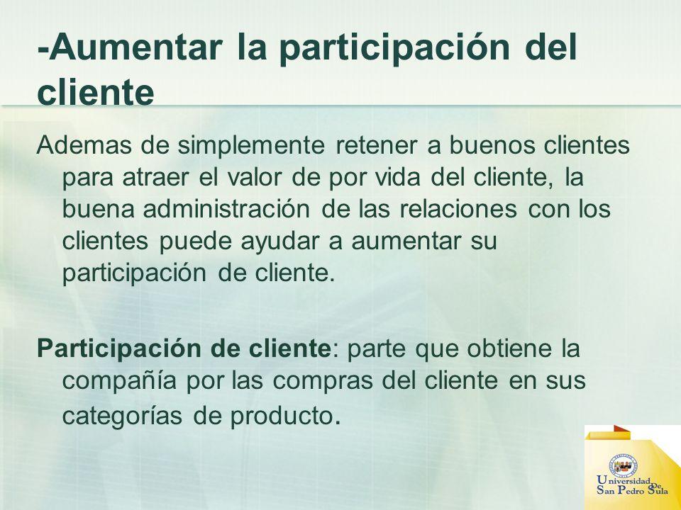 -Aumentar la participación del cliente