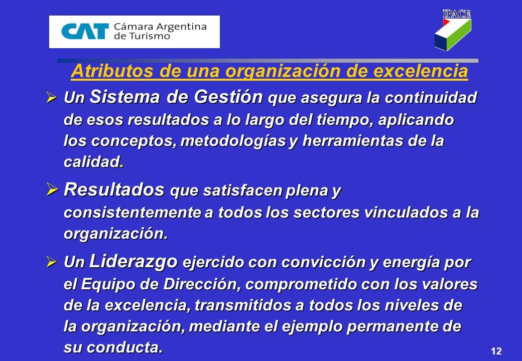 Atributos de una organización de excelencia