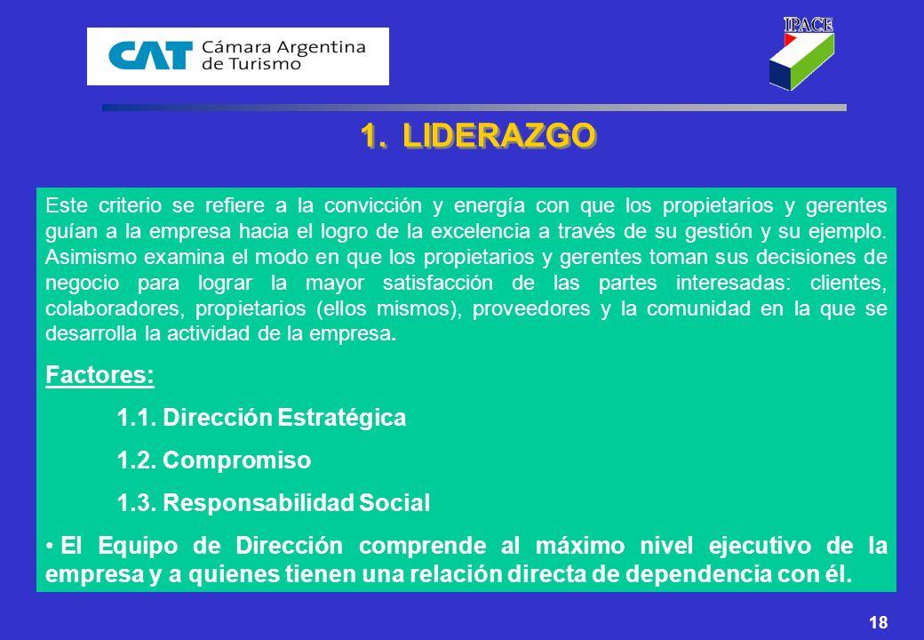 LIDERAZGO Factores: 1.1. Dirección Estratégica 1.2. Compromiso