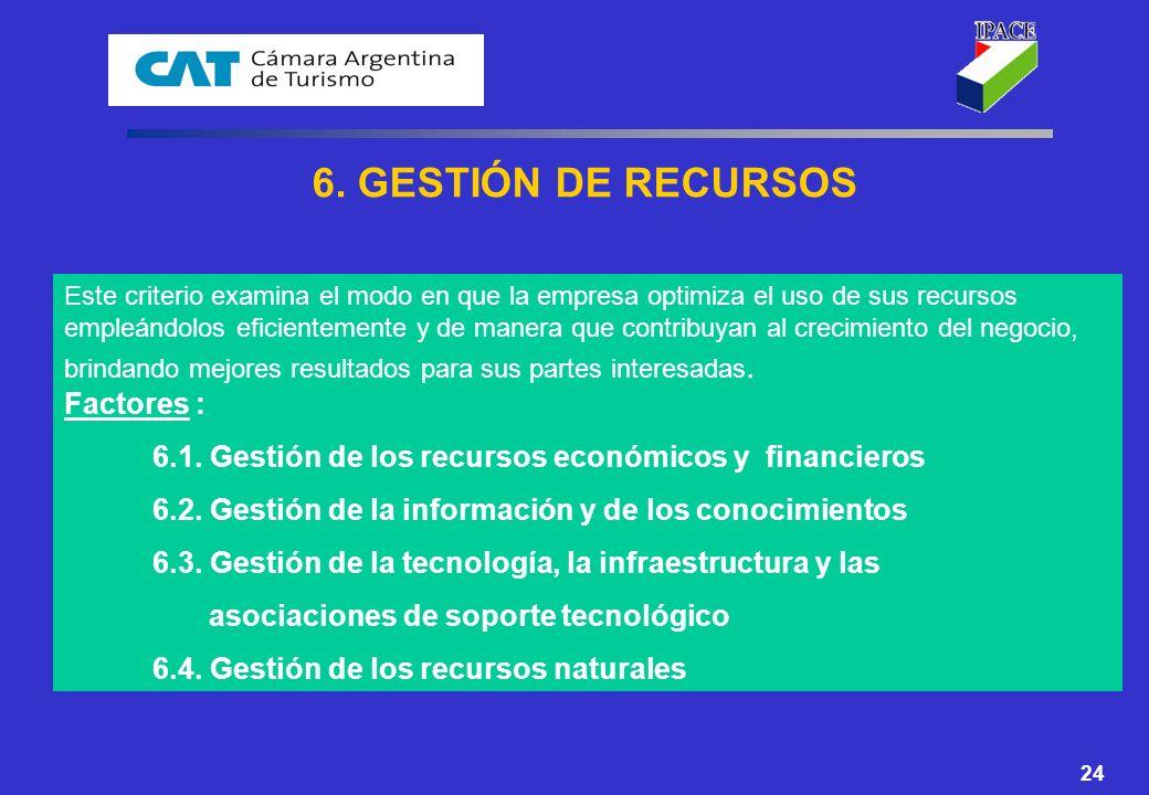 6. GESTIÓN DE RECURSOS Factores :