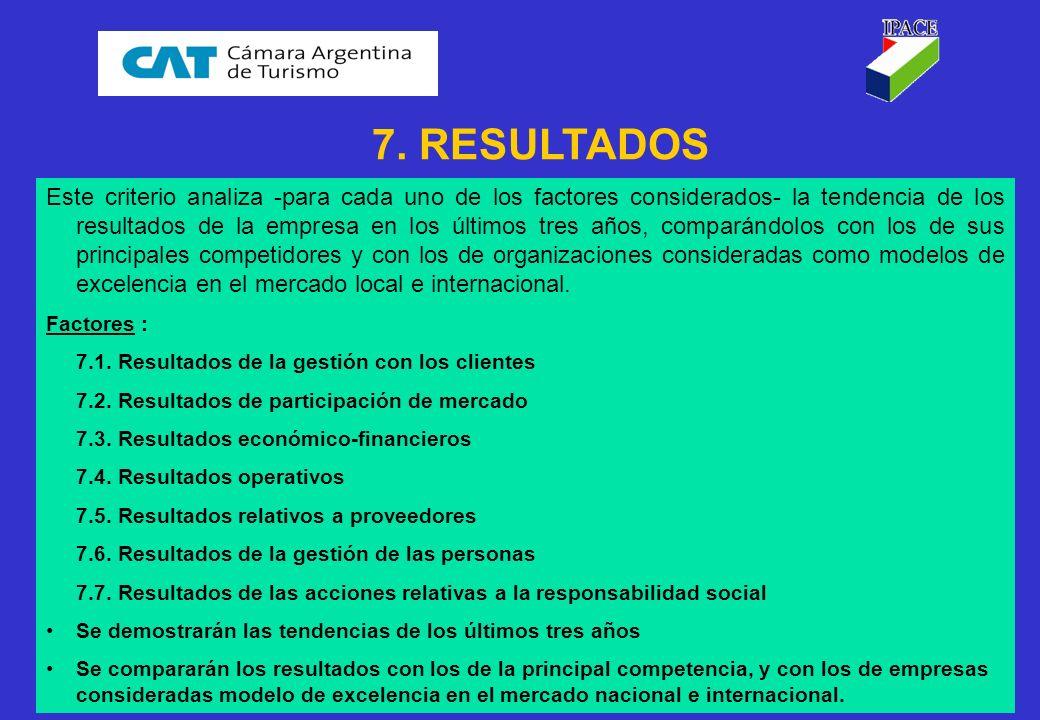 7. RESULTADOS