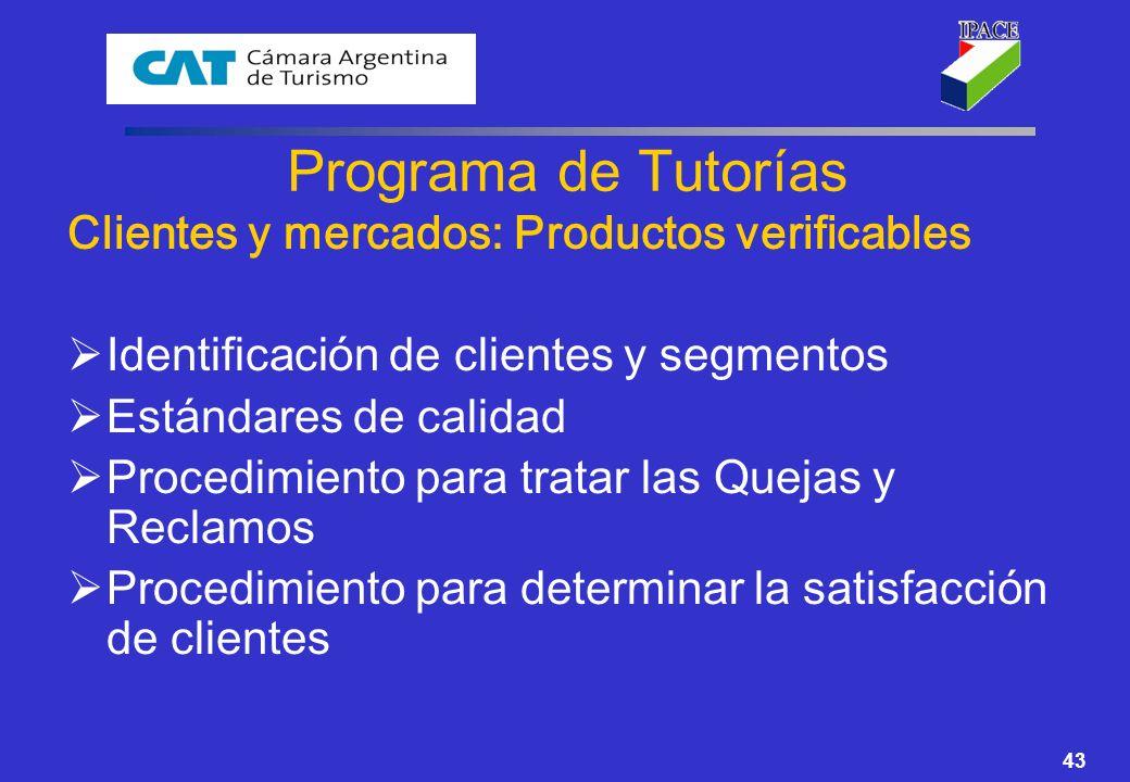 Programa de Tutorías Clientes y mercados: Productos verificables