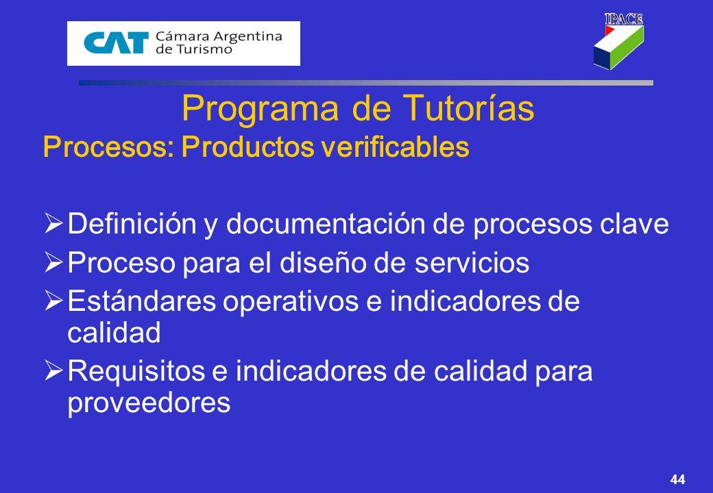 Programa de Tutorías Procesos: Productos verificables